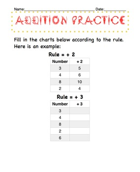 Super Fun K Addition and Subtraction Practice