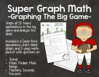 Super Graph Math