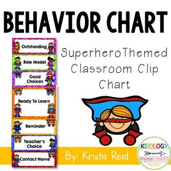 Classroom Posters Behavior Clip Chart