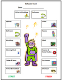 Super Hero Elementary Behavior Chart