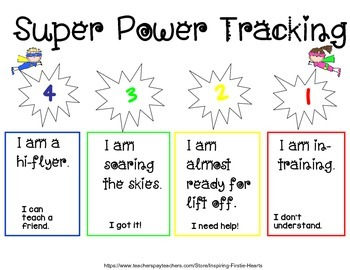 Super Hero Marzano Tracking Learning Scales