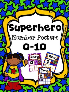 Super Hero Number Posters