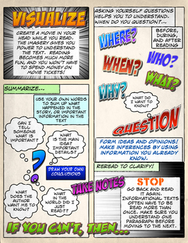 Super Hero Reading Strategy Anchor Chart (Comprehension)- Comic