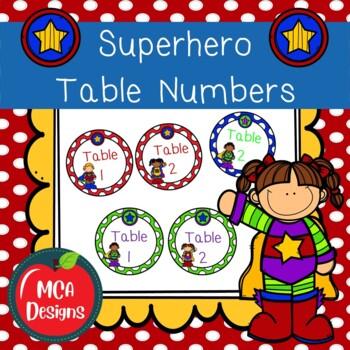 Super Hero - Table Numbers