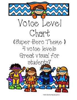 Super Hero Theme Classroom Bundle