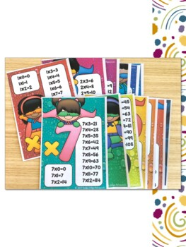 Super Hero Themed Times Tables Posters
