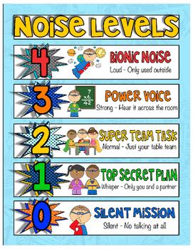 Superhero Voice/Noise Levels