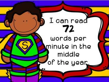 Superhero / Super Hero Words Per Minute 2nd Grade Posters