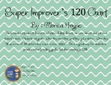 Super Improver's 120s Chart