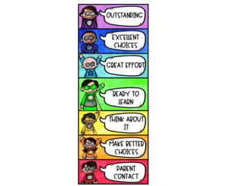 Super Kidlettes Behavior Clip Chart {EDITABLE}