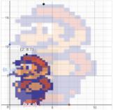 Super Mario Dilations