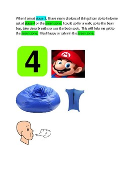 Super Mario Stages of Anger