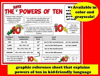 Super Powers of Ten - task cards + printables (set a) – Common Core Math aligned