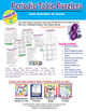 Super Saver Bundle - Who Am I? Game- Periodic Table Puzzle