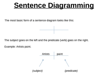 Super sentence diagramming examples and practice by christina fisher super sentence diagramming examples and practice ccuart Images
