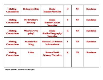 Super Six Comprehension Intervention Book List