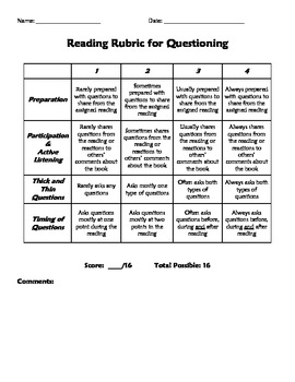 Super Six Comprehension Intervention Rubrics