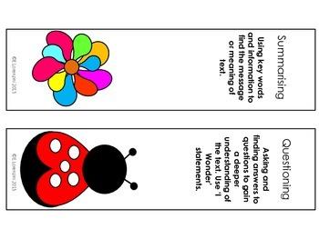 Super Six Comprehension Strategies Definitions Displays and Bookmarks Bundle