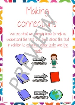 Super Six Comprehension Poster - Making Connections