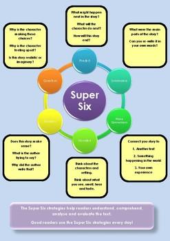 Super Six Display Poster for Upper Grades