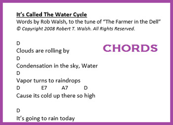 Super-Solid Science Songs by Rob Walsh (17 Songs with lyrics, chords, cloze)
