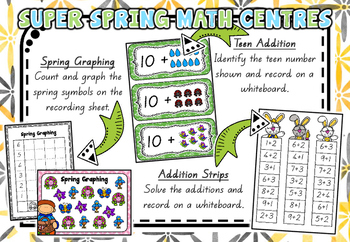 Super Spring Math Centres! #christmasinjuly
