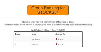 Stock Market Simulation Program