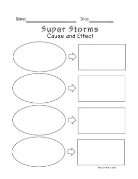 Super Storms - Cause & Effect Page