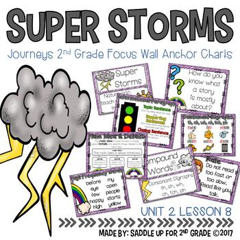 Super Storms Focus Wall Anchor Charts and Word Wall Cards
