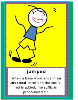 Super Suffix -ed Sort