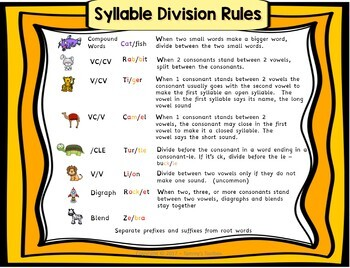 Super Syllable Division Connect Game - Learn to Use Syllable Division Rules