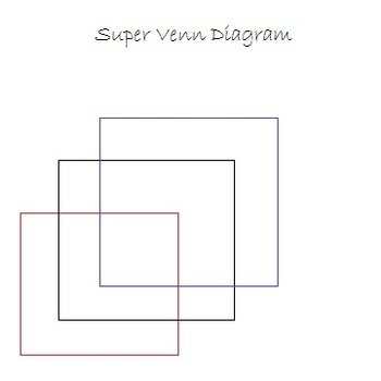 Super Venn Diagram
