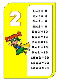 Super hero multiplication/times tables charts/posters.