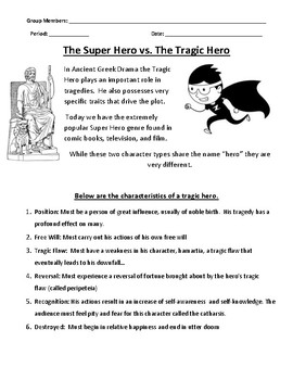 Super to Tragic Hero Transformation
