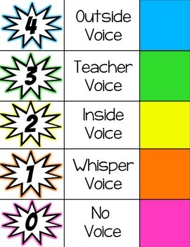 SuperHero Noise Level Chart