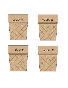 Supe'R' Scooper - Articulation for R