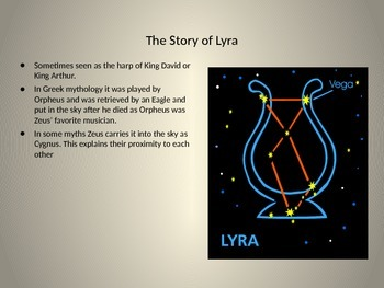Superb Astronomy Powerpoint