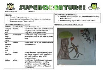 Supercreature Mini Project - Common Core Informative/Explanatory Writing