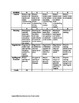 Superhero Activity Template and Rubric
