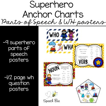 Superhero Parts of Speech & WH Question Posters