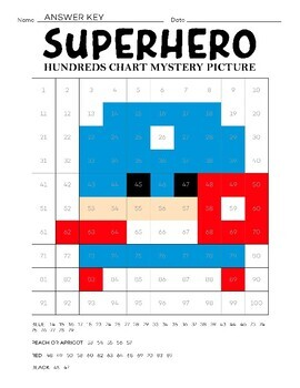 Superhero Avengers Inspired Hundreds Chart Coloring Pages