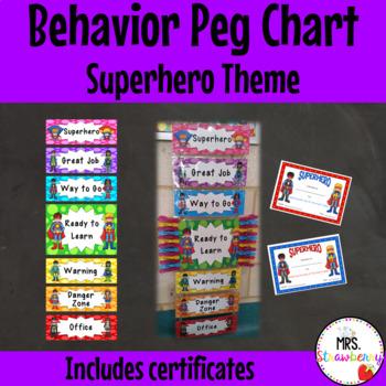 Superhero Behaviour/ Behavior Reward Peg Chart   Clip Chart
