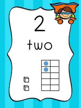 Superhero Classroom Theme - Number Line