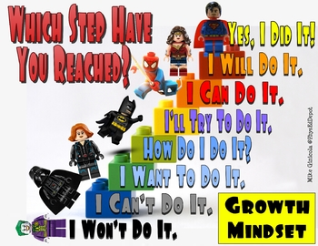 Superhero Growth Mindset (I can't do it...yet!) Steps To Success Poster
