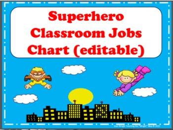 Superhero Classroom Jobs Chart Resource