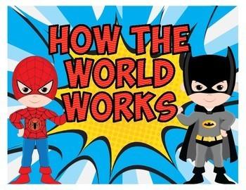 Superhero IB PYP Transdisciplinary Themes Posters
