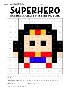 Superhero Justice League  Inspired Hundreds Chart Coloring Pages