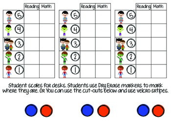 Superhero Marzano Learning Scale 1-5
