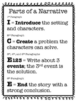 How to Start a Narrative Essay (9 Steps) | Write Any Papers