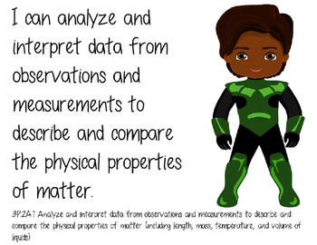 Superhero SCCCR Standards Cards 3rd Grade Science